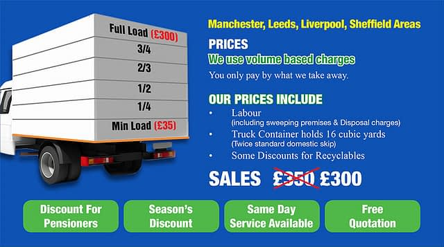 Rubbish Removal Prices Greater Manchester